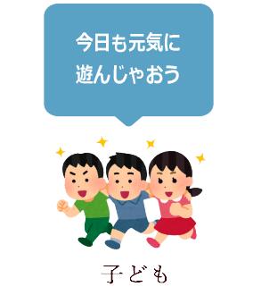 子ども時代